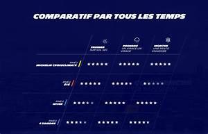Pneu 4 Saisons Michelin : focus sur le pneu crossclimate de michelin un pneu t ~ Nature-et-papiers.com Idées de Décoration