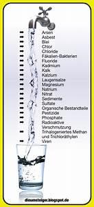 Wasseraufbereiter Für Leitungswasser : vorsicht leitungswasser gesunde alternativen und 3 wirkungsvolle energetisierungsm glichkeiten ~ Frokenaadalensverden.com Haus und Dekorationen