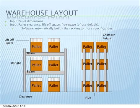 warehouse layout template excel warehouse location numbering system warehouse message Warehouse Layout Template Excel