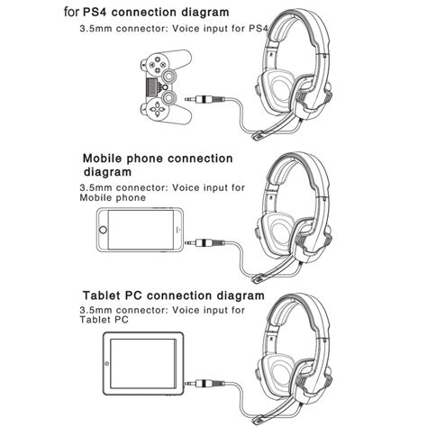xbox 360 headphones for the controller wiring diagram