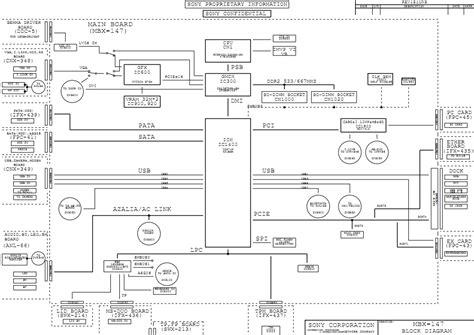 Diagram Of Sony by Sony Vgn Sz Series Schematic Irx 3400 Mbx 147 Laptop