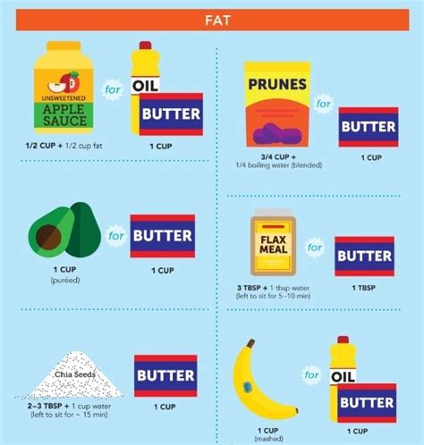 healthier baking tips moral fibres uk eco green blog