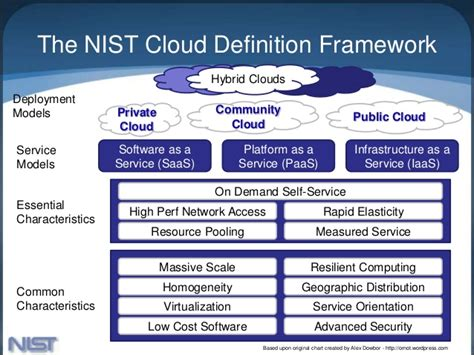 cloud definition mobility and federation of cloud computing