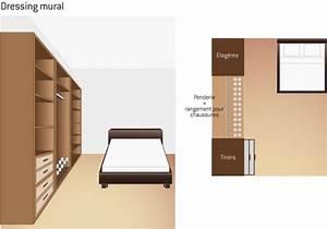 Faire Dressing Dans Une Chambre : plan de dressing conseils et exemples ooreka ~ Premium-room.com Idées de Décoration