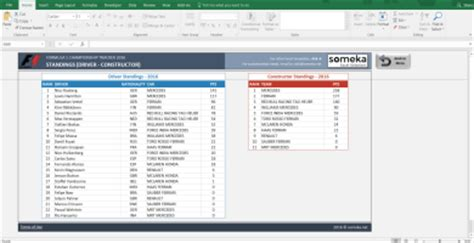 excel templates excel spreadsheets somekanet