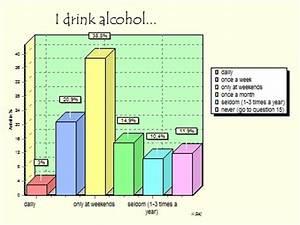 Wieviel Lumen Sollte Eine Leselampe Haben : drinking habits drinks and alcohol consumption ~ Bigdaddyawards.com Haus und Dekorationen