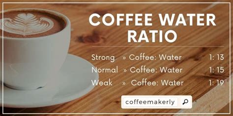 In short, iced coffee is essentially chilled brewed coffee; Coffee to Water Ratio Calculator (Updated 2020)