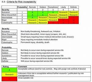 emc risk management files for medical device developers With outsourcing risk assessment template