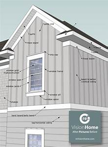 Exterior Design Visual Glossary  U2014 Revisionhome