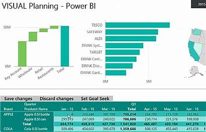 Power Bi Planning Visual Planner Web Powerbi
