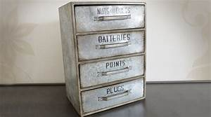 Petit Meuble Metal : petit meuble bureau arrondi lepolyglotte ~ Teatrodelosmanantiales.com Idées de Décoration
