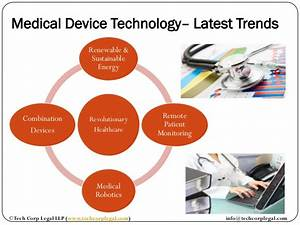 Medical Devices: Technology, Emerging Sectors, Patent ...
