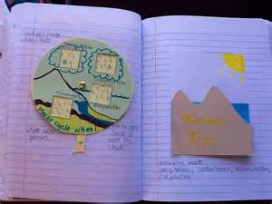 Water Cycle Interactive Notebooks
