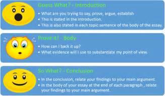 Conclusion Paragraph Essay Structure