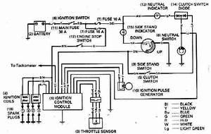 Honda Cbr900rr Ignition System Circuit And Schematics