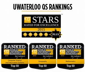Waterloo Subjects Ranked Amongst World's Top 50