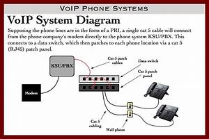 Bell Telephone System Diagram