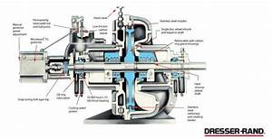 17 Best Woodward Tg Actuator Manual 14064  Images On