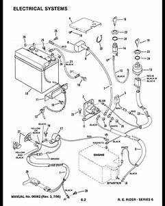 Snapper Mower Wiring Diagram Html  Snapper  Free Engine