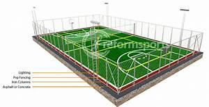 Artificial Grass Multipurpose Court Multisport Pitch ...