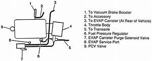Oldsmobile V6 3400 Engine Diagram