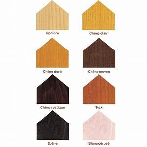 Decaper Volet Bois Lasure : lasure bondex ch ne clair 5l 20 lasure et vernis ext rieur bois produit bois ext rieur ~ Nature-et-papiers.com Idées de Décoration