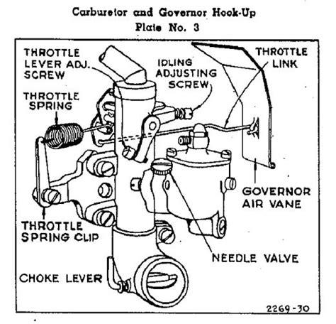 Farmall H Governor Diagram by Farmall Cub Governor Diagram Wiring Diagram And Fuse Box