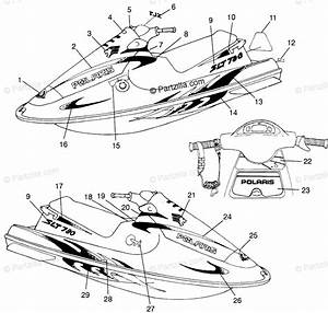 Polaris Watercraft 1997 Oem Parts Diagram For Decals Slt