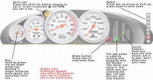 Diagram Of Dashboard