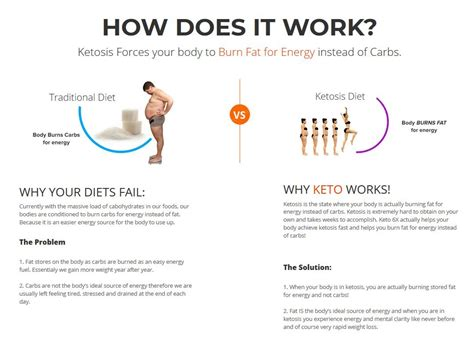 pure keto slim keto diet pills exogenous ketones
