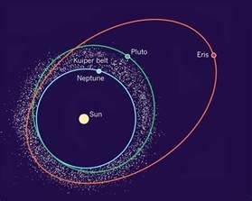 Jesse's Kuiper Belt Blog