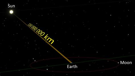 how would it take to travel 40 light years how far is a light year astronomy essentials earthsky