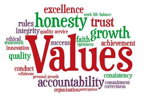 values different kind property soundbite