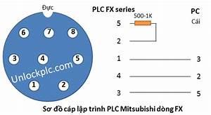 T U1ef1 L U00e0m C U00e1p L U1eadp Tr U00ecnh Plc Mitsubishi Sc