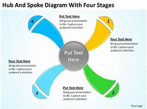 Business Life Cycle Diagram Hub And Spoke With Four Stages