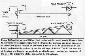 Traction Bars