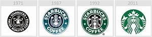 Starbucks Logo Evolution   www.pixshark.com - Images ...