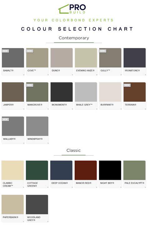 colorbond roofing brisbane colorbond colours