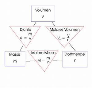 Chemie Mol Berechnen : chemisches rechnen ~ Themetempest.com Abrechnung