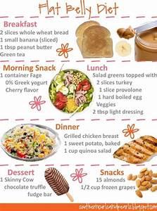 Mayo Clinic Diet Diet Wiki Flat Belly Diet Diet Wiki Fandom Powered By Wikia