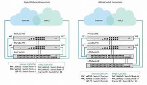 Meraki Mx Design  Designing And Configuring Warm Spare Mode
