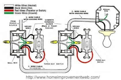 DIY Chatroom Home Improvement Forum   3 way switch wiring