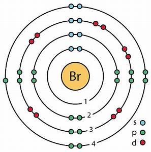 File:35 bromine (Br) enhanced Bohr model.png - Wikimedia ...