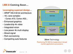 Nxp Unveils I Mx 8 Multisensory Enablement Kit With Hexa