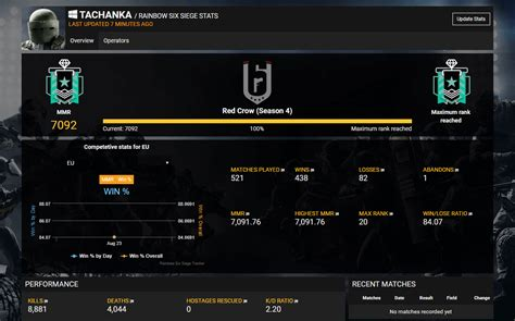 siege software rainbow six siege stats