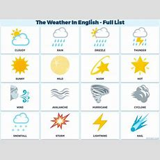 Vocabulary Weather In English  Weather In English On Full List For Children And For You