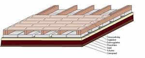 Holz Im Boden Befestigen : terrasse verlegen tipps ~ Lizthompson.info Haus und Dekorationen