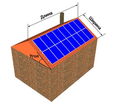 Расчет солнечной батареи и аккумуляторов комплекта солнечной электростанции