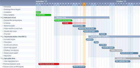 timeline view pm
