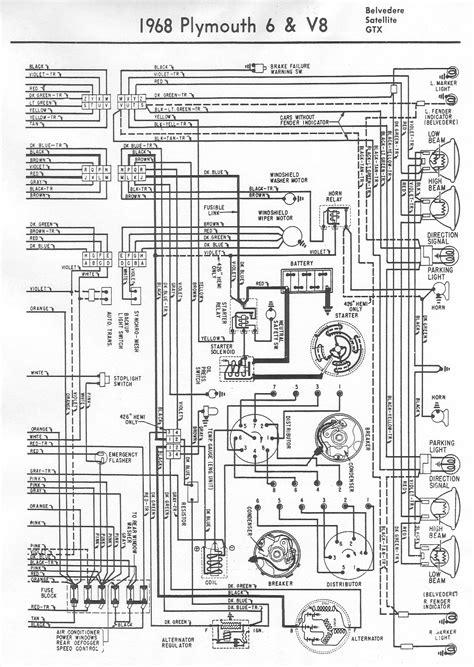 Plymouth Road Runner Wiring Diagram Online